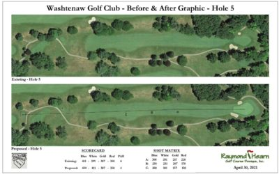 Ray Hearn, ASGCA, Developing Washtenaw Golf Club Master Plan